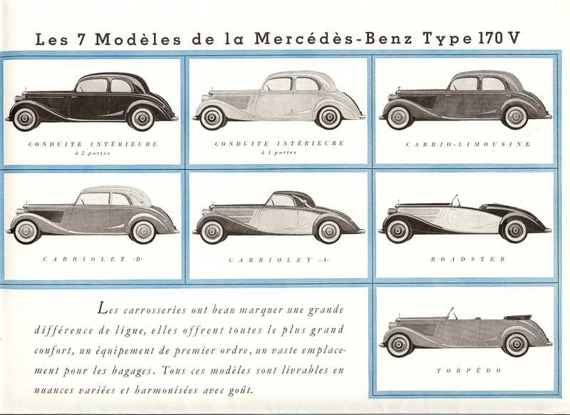 Catalogue de 1946 sur la Mercedes W136 170V W170_113