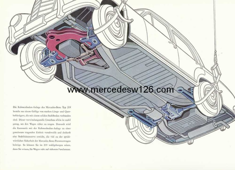 Catalogue de 1960 sur la Mercedes W180 219  W180_218