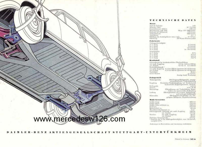 Catalogue de 1958 sur la Mercedes W180 219 W180_225
