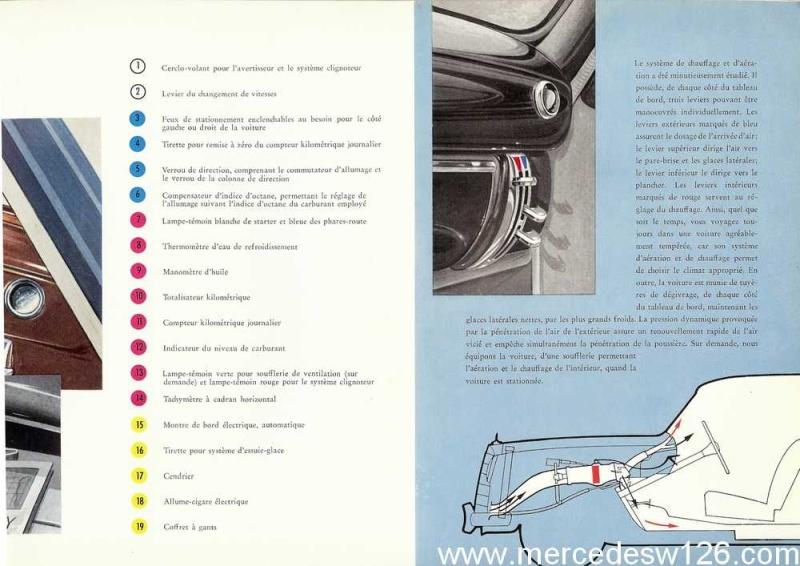 Catalogue de 1959 sur les W180 220 W180_234