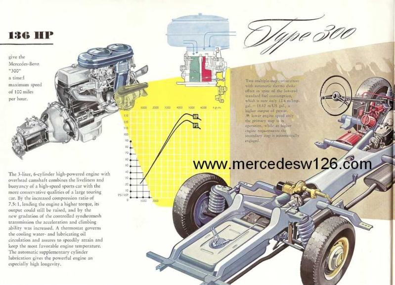 "Catalogue de 1954 sur la Mercedes W186 300 ""Adenauer"" W186_322"