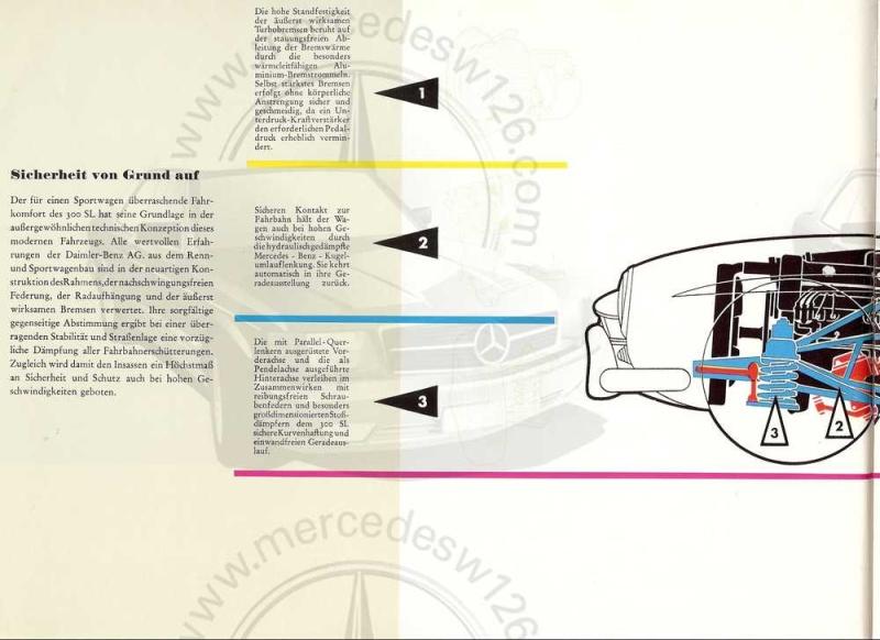 """Catalogue de 1956 sur la Mercedes W198 300 SL """"papillon"""" W198_114"""