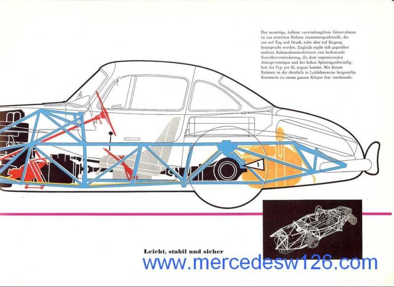 """Catalogue de 1956 sur la Mercedes W198 300 SL """"papillon"""" W198_116"""