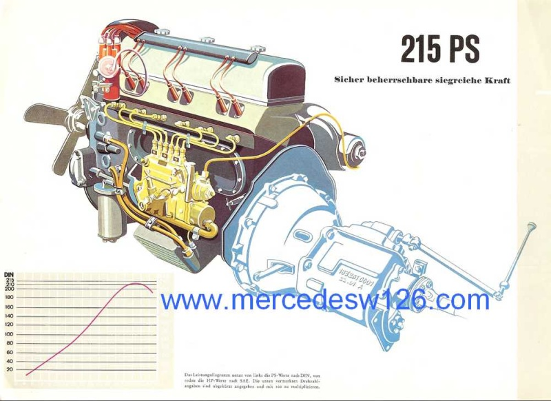 """Catalogue de 1956 sur la Mercedes W198 300 SL """"papillon"""" W198_119"""