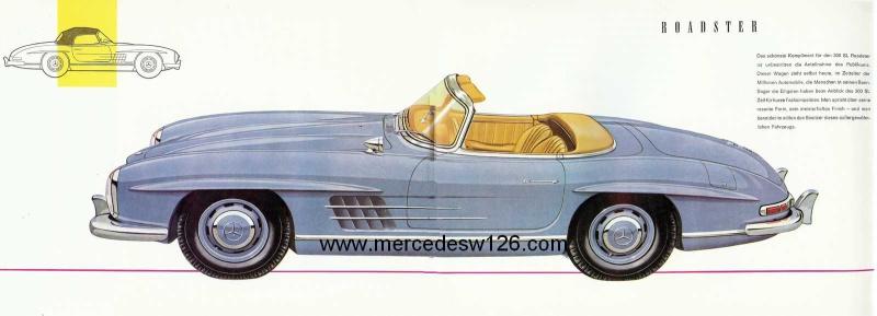 Catalogue de 1959 sur la Mercedes W198 300 SL W198_140