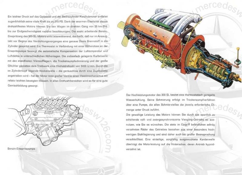 Catalogue de 1959 sur la Mercedes W198 300 SL W198_144