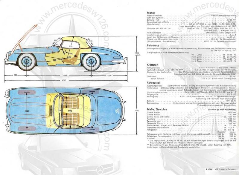 Catalogue de 1959 sur la Mercedes W198 300 SL W198_147