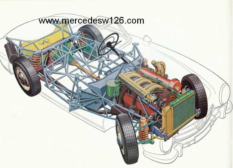 Catalogue de 1959 sur la Mercedes W198 300 SL W198_150