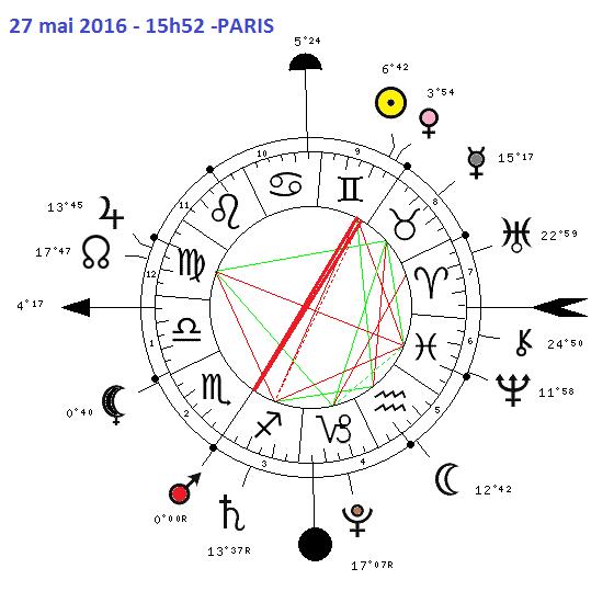 aspects du mois de Mai - Page 2 2191-510