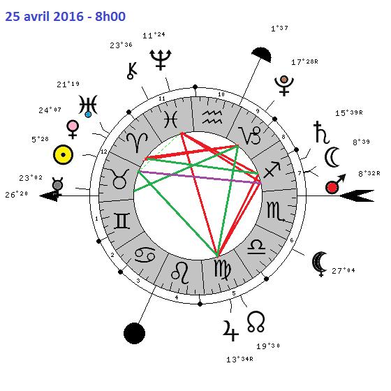 Aspects du mois d'Avril - Page 7 2222-610