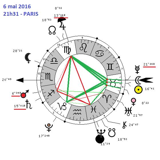 NL du 6 mai 2016 4100-210