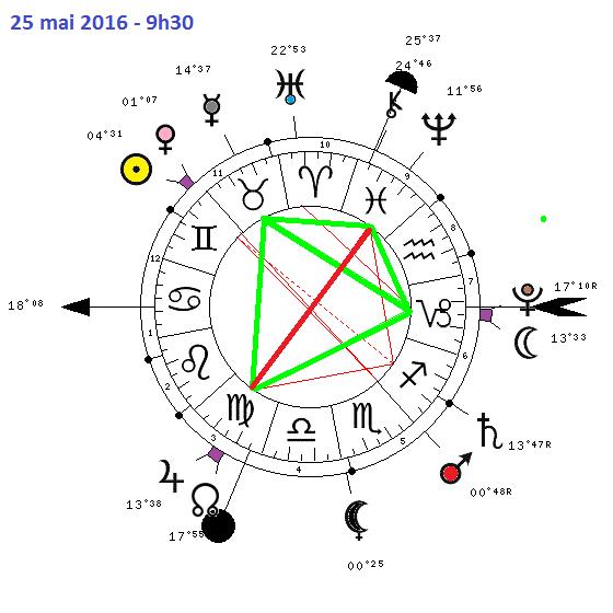 aspects du mois de Mai - Page 3 545-2710
