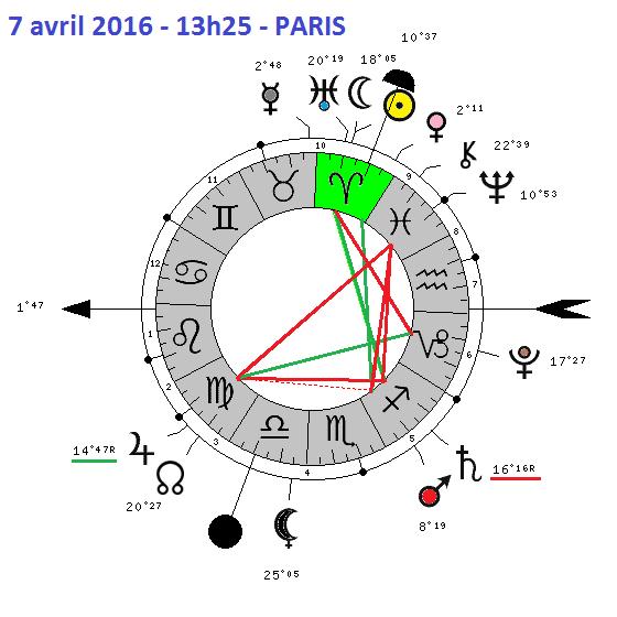 NL du 7 avril 2016  6464-610