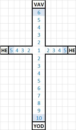 Les deux piliers - Page 2 Croixa10