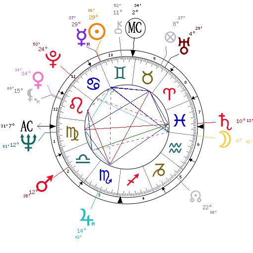 Le profil mercurien Carte_11