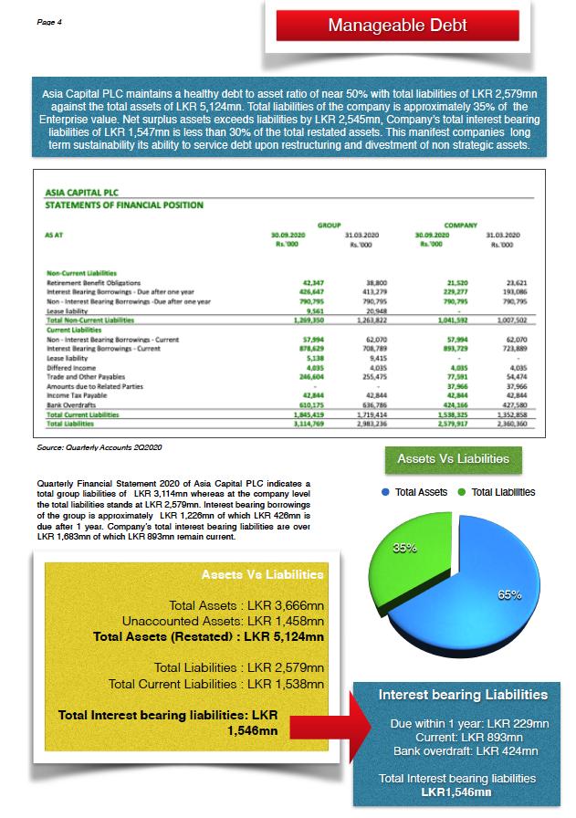 ASIA CAPITAL PLC (ACAP.N0000) - Page 19 410