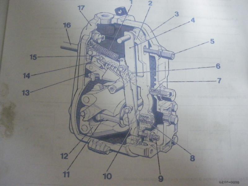 restauration unimog 421 BB - Page 7 Imgp0616