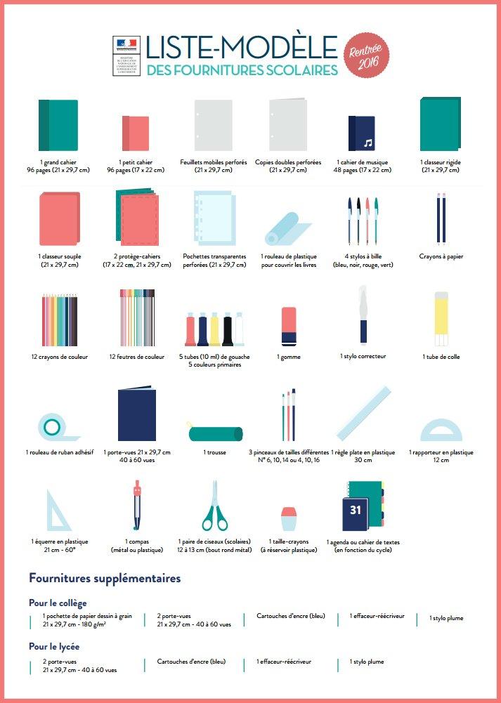 Circulaires au B.O. sur les fournitures scolaires (2014, puis 2016, 2017, 2018...) - Page 2 Img_2014