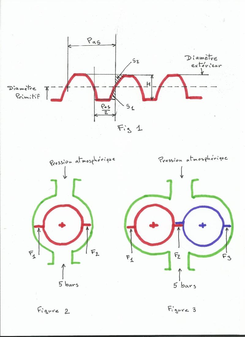 Calcul de débit d'une pompe à engrenages. 001-210