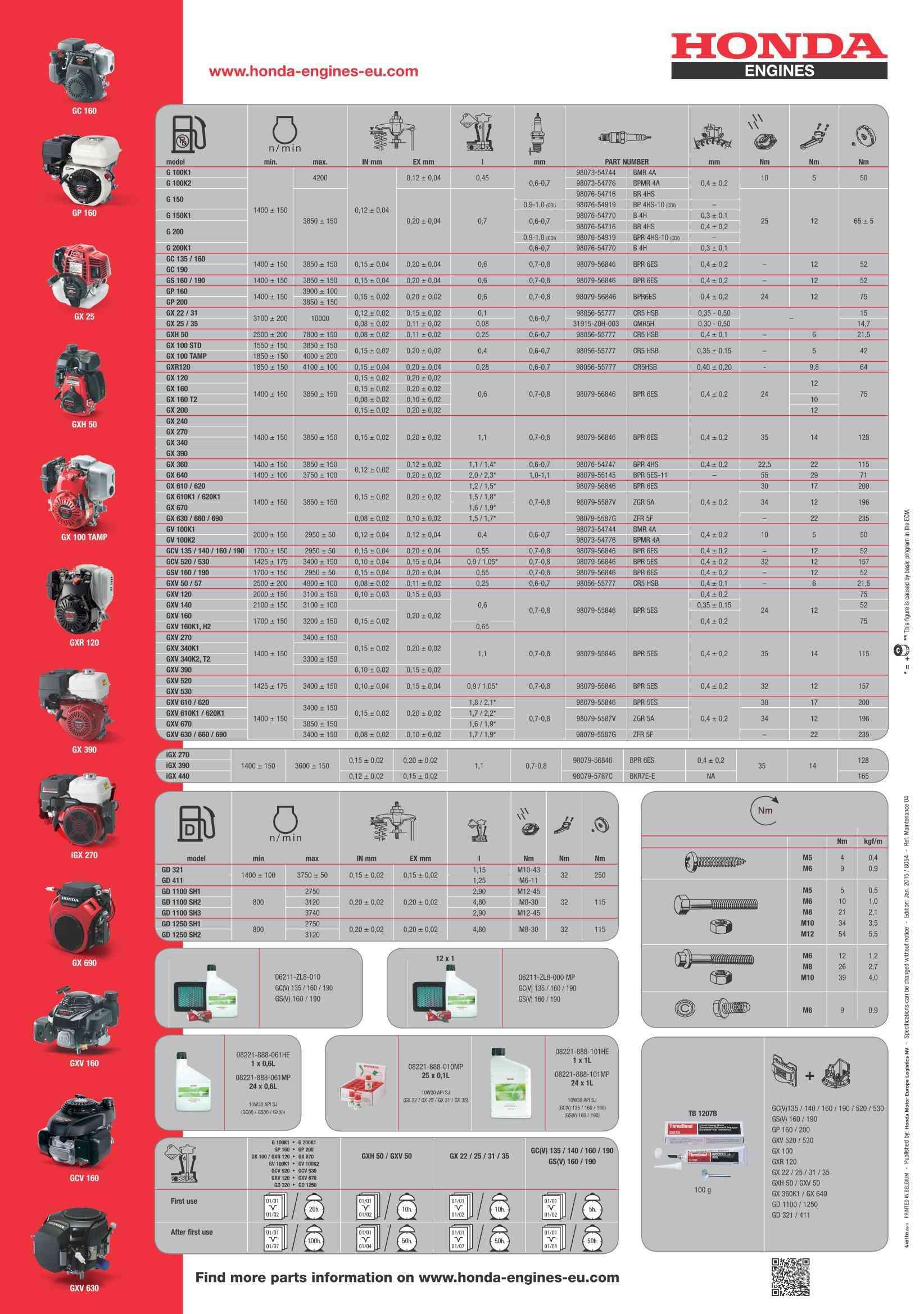 Notices Motoculture: Agria, Bernard, Bouyer, Ferrari, Goldoni, Honda, Kubota, Lombardini, Motostandard, Staub, Wolf ... Uw111