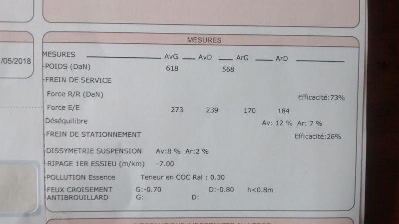 Présentation Alfetta 1800 1978 - Page 10 Img_2030