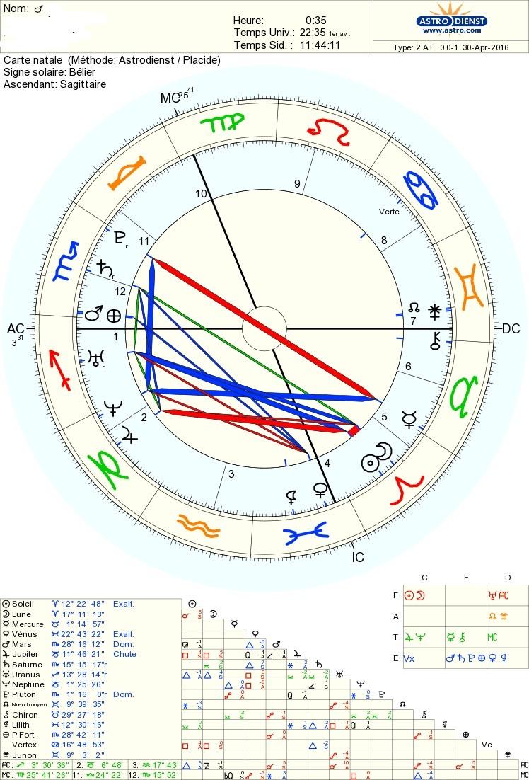 Venus et lune dans le theme Astro_11