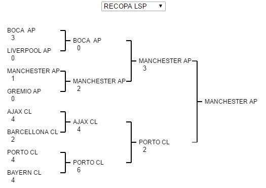ReCopa LSP Tab10