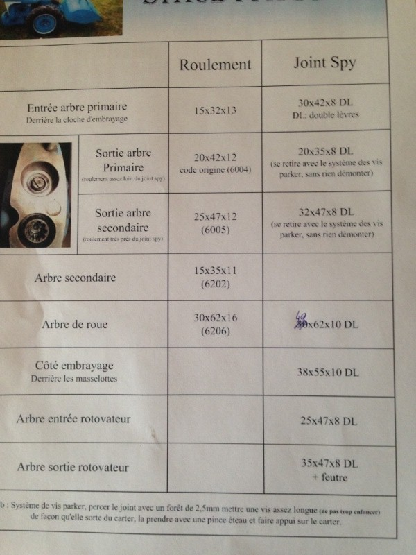 restauration - Restauration Staub PP2XS6 (début des ennuis ) - Page 2 Image210