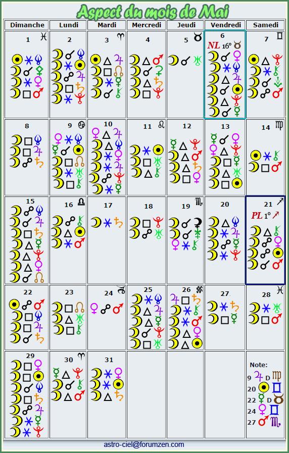 aspects du mois de Mai - Page 2 Calend13