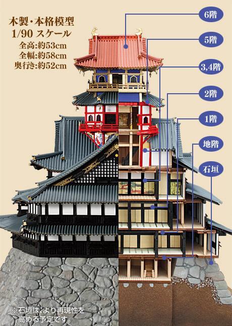 Maquette du château de Azuchi (Japon) au 1/90 G2_g310