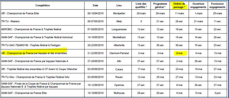 Championnat de France Equipes et Ensembles : Clermont-Ferrand 2016 - Page 2 Captur11