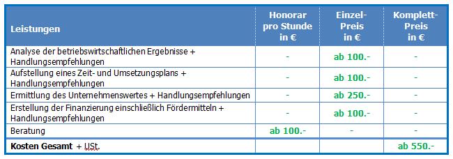 Leistungen und Konditionen Leistu29