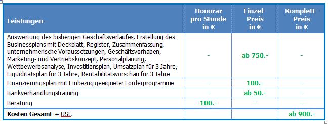 Leistungen und Konditionen Leistu30