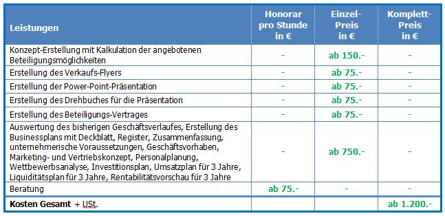 Leistungen und Konditionen Leistu31
