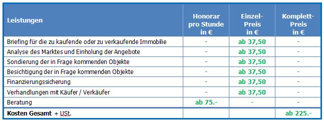 Leistungen und Konditionen Leistu43
