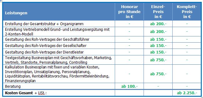 Leistungen und Konditionen Leistu45