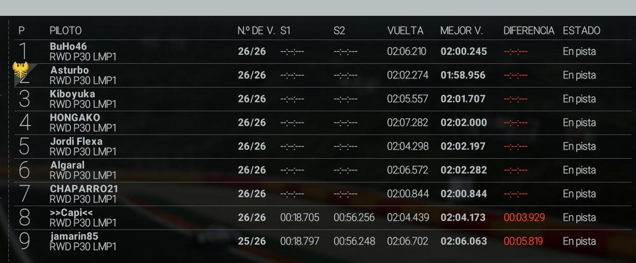 SGPC - 2º Campeonato - Carrera 20 - RWD P30 - Spa 20160610