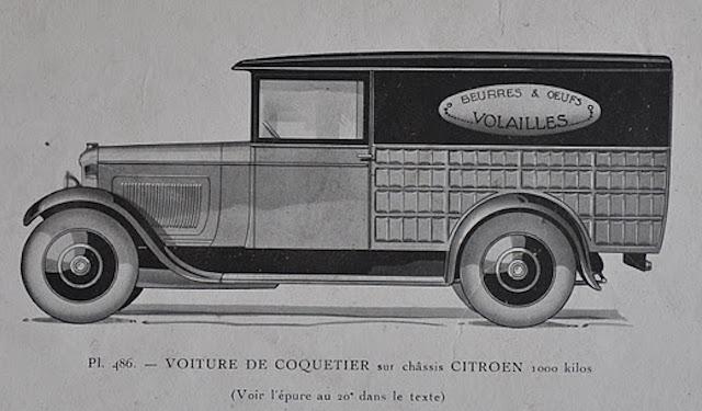 l'AUTO CARROSSERIE Revue Pratique des industries de la voiture 269_co10