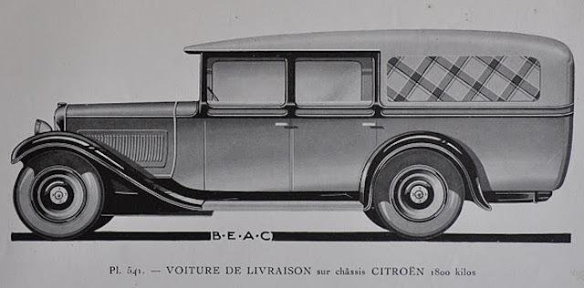l'AUTO CARROSSERIE Revue Pratique des industries de la voiture 282_co10