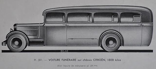 l'AUTO CARROSSERIE Revue Pratique des industries de la voiture 294_co10