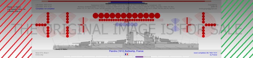 Mes dessins de navires français et de construction française - Page 12 B1-19110