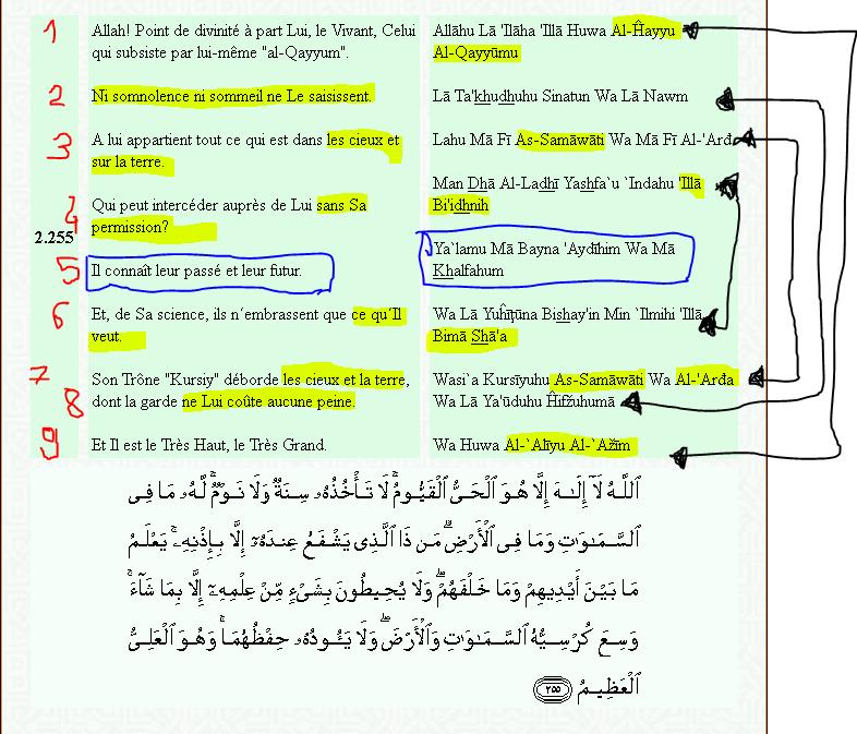 La rhétorique sémitique appliquée au Coran Ayat_k10