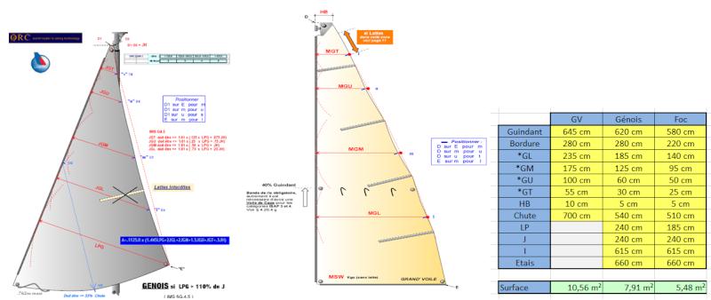 dimensions voiles d'avant 2016-010