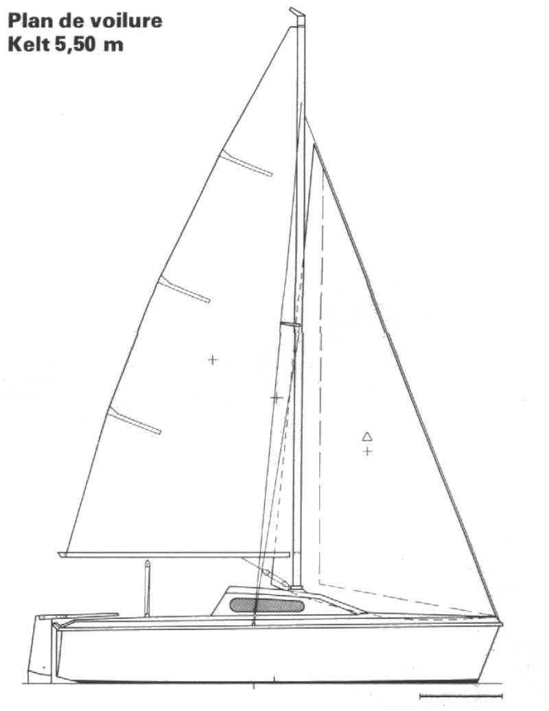 dimensions voiles d'avant Kelt-510