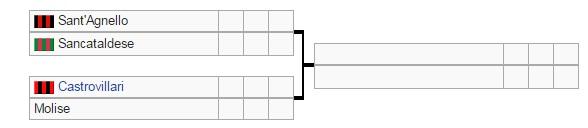 Campionato Risultati e classifica Finale regionale play off Play_o10
