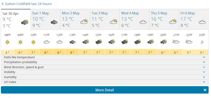 summer meet weather Weathe14