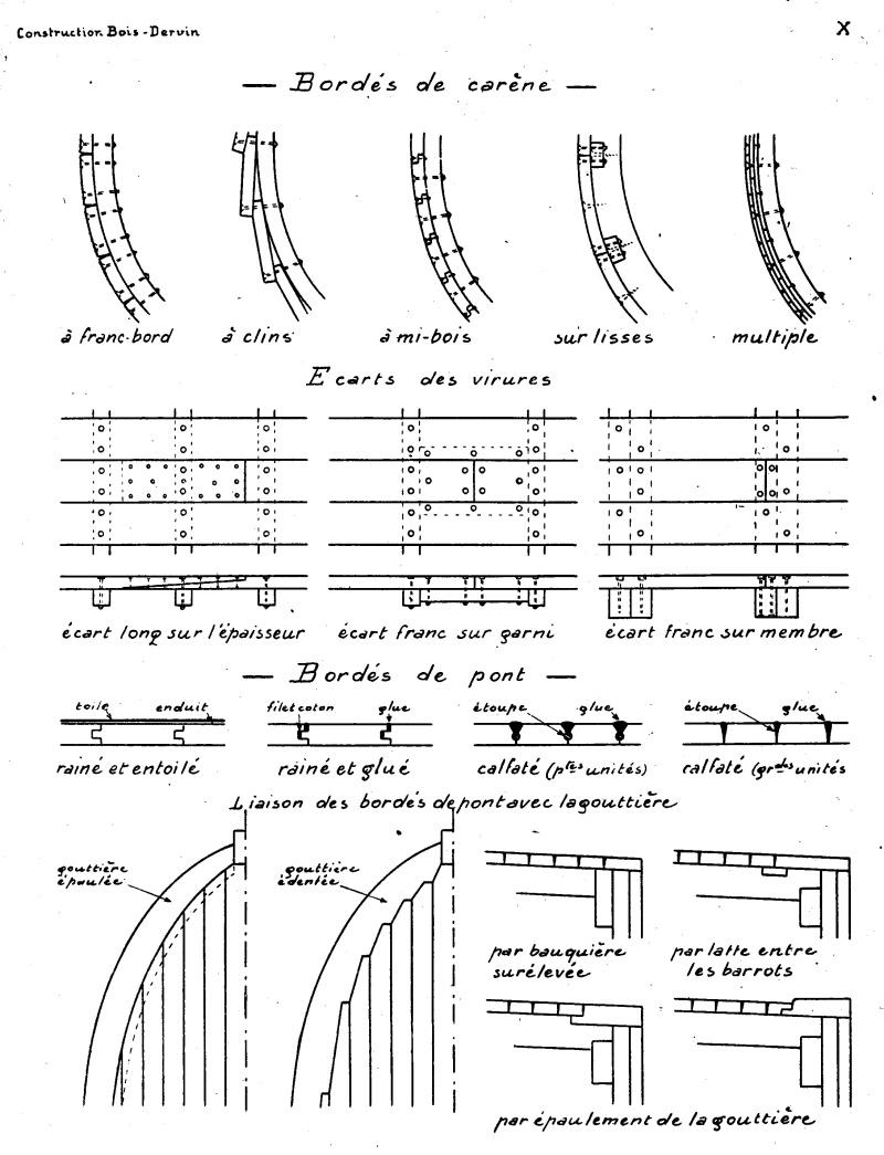 le bateau du lanvéoc au 1/36 - Page 2 10derx10