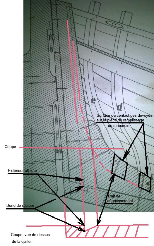 le bateau du lanvéoc au 1/36 - Page 2 1_etam10