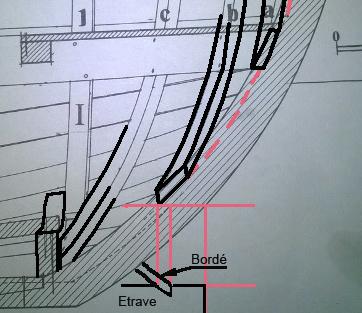 le bateau du lanvéoc au 1/36 - Page 2 2_etra10