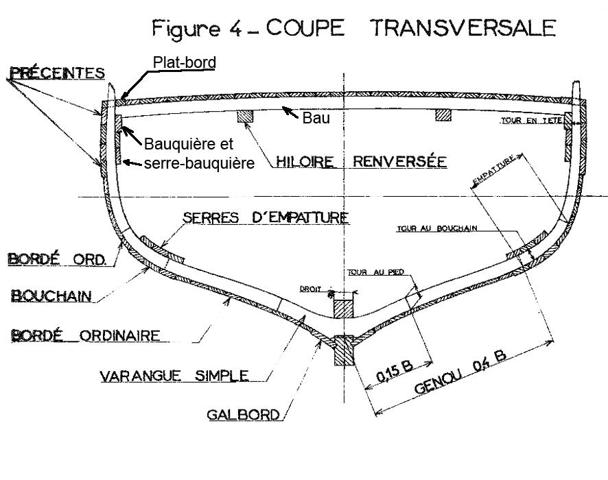 BISQUINE 1/40 SUR PLAN  façon JC - Page 2 Fig_213